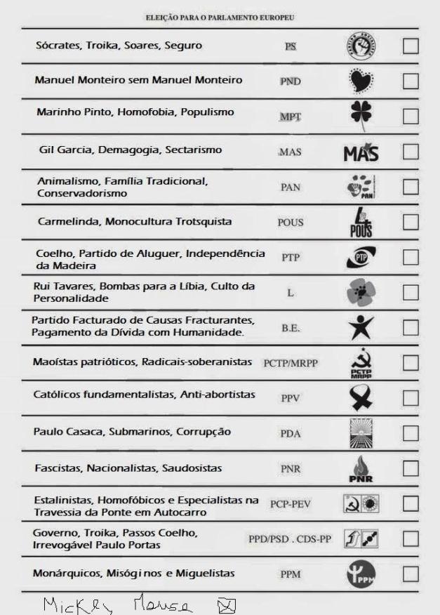 Explicação Partidos Candidatos Parlamento Europeu 2014